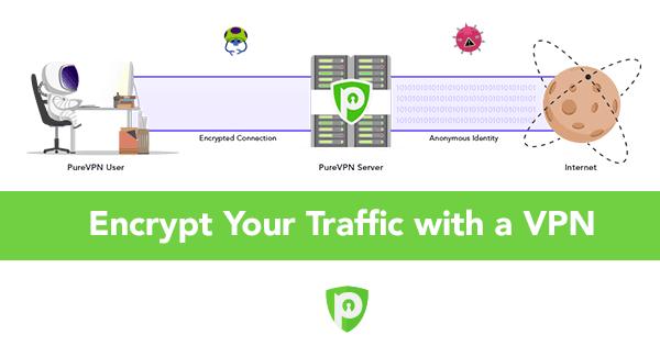 加密VPN